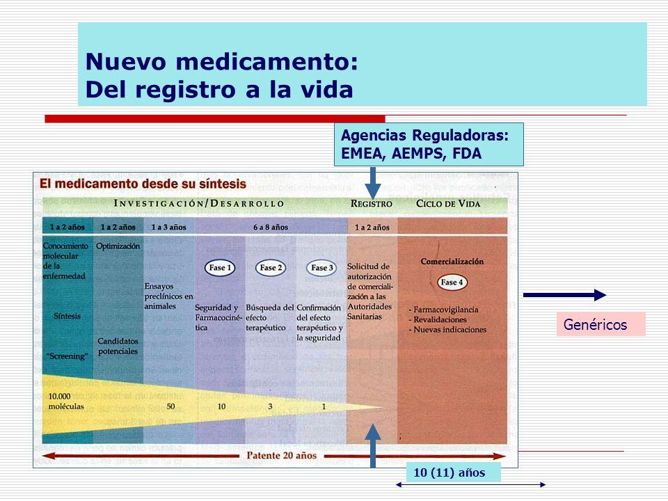 Uso Compasivo de Medicamentos en Investigación + Autorización AEMPS