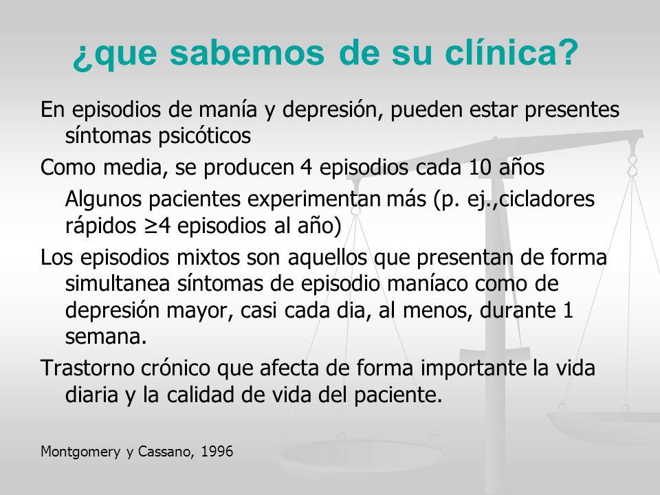 ¿que sabemos de su clínica? En episodios de manía y depresión, pueden estar presentes síntomas psicóticos Como media, se producen 4 episodios cada 10