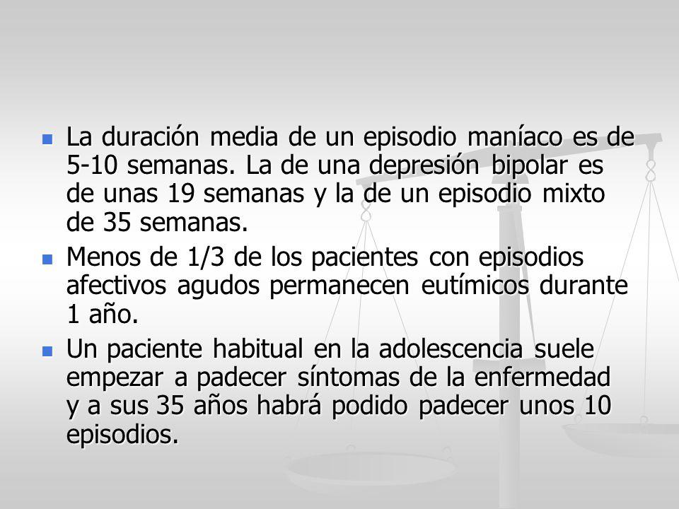 La duración media de un episodio maníaco es de 5-10 semanas. La de una depresión bipolar es de unas 19 semanas y la de un episodio mixto de 35 semanas