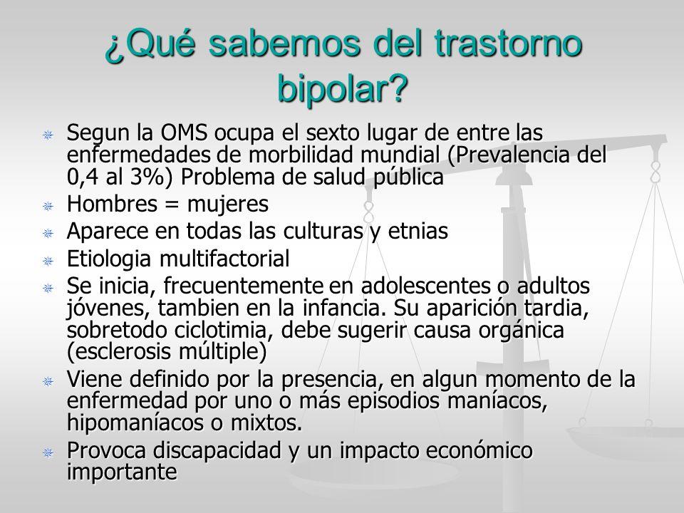 ¿Qué sabemos del trastorno bipolar? Segun la OMS ocupa el sexto lugar de entre las enfermedades de morbilidad mundial (Prevalencia del 0,4 al 3%) Prob