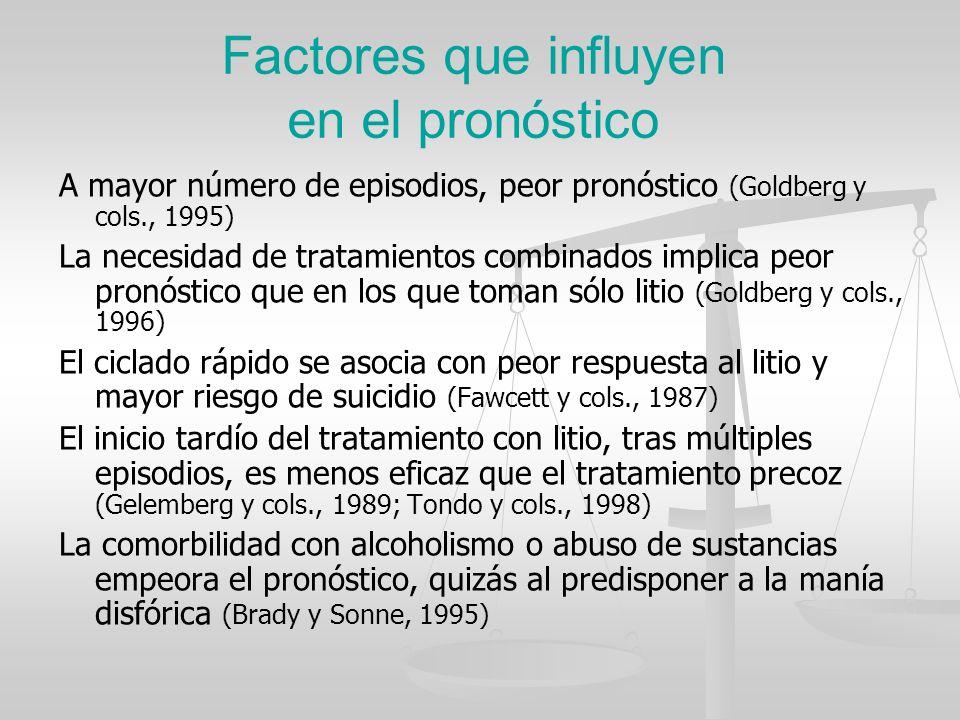 Factores que influyen en el pronóstico A mayor número de episodios, peor pronóstico (Goldberg y cols., 1995) La necesidad de tratamientos combinados i
