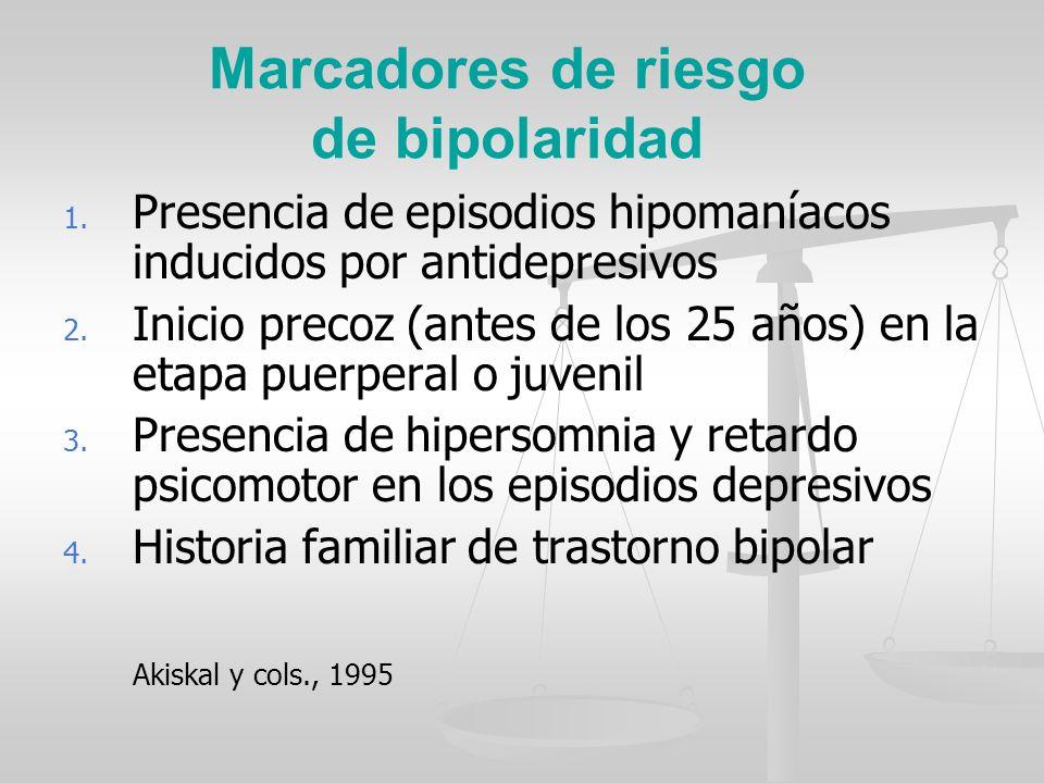 Marcadores de riesgo de bipolaridad 1. 1. Presencia de episodios hipomaníacos inducidos por antidepresivos 2. 2. Inicio precoz (antes de los 25 años)