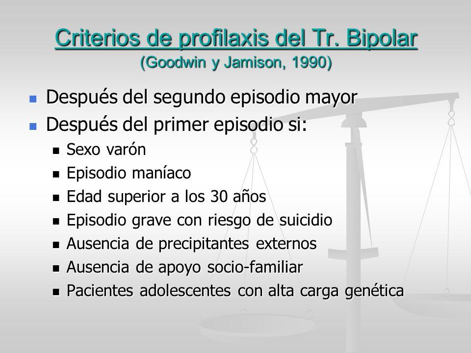 Criterios de profilaxis del Tr. Bipolar (Goodwin y Jamison, 1990) Después del segundo episodio mayor Después del segundo episodio mayor Después del pr