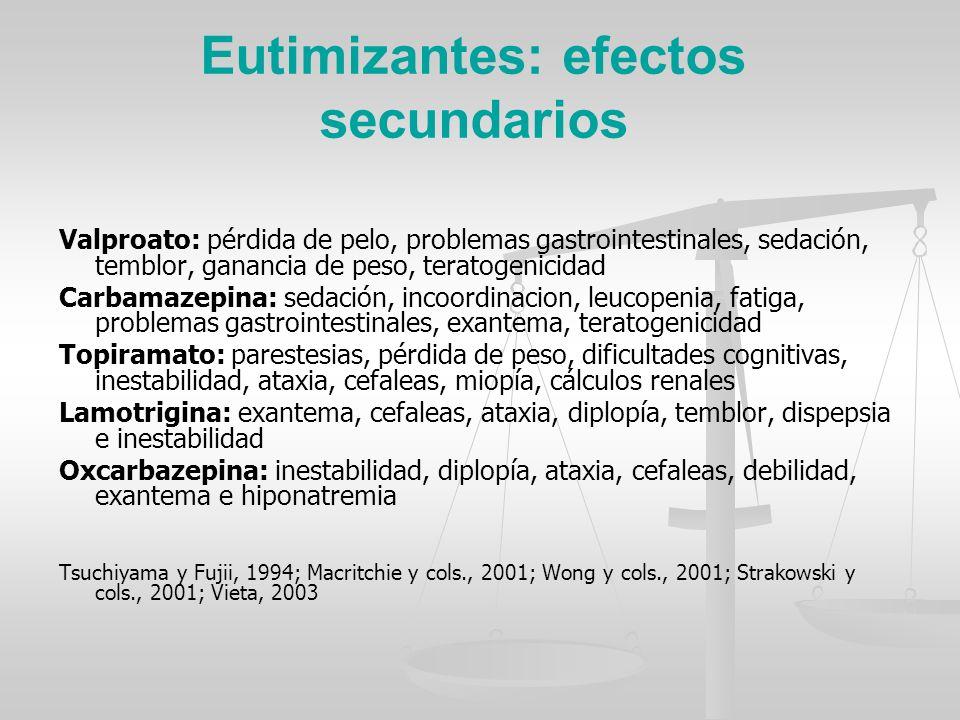 Eutimizantes: efectos secundarios Valproato: pérdida de pelo, problemas gastrointestinales, sedación, temblor, ganancia de peso, teratogenicidad Carba
