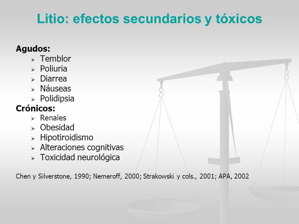 Litio: efectos secundarios y tóxicos Agudos: Temblor Poliuria Diarrea Náuseas Polidipsia Crónicos: Renales Obesidad Hipotiroidismo Alteraciones cognit