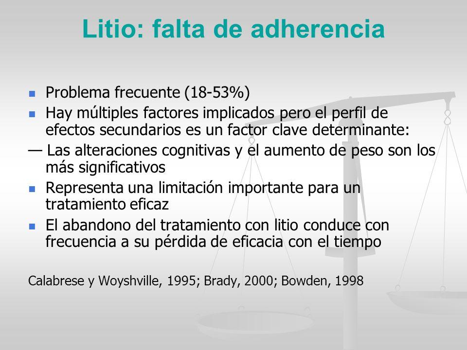 Litio: falta de adherencia Problema frecuente (18-53%) Hay múltiples factores implicados pero el perfil de efectos secundarios es un factor clave dete