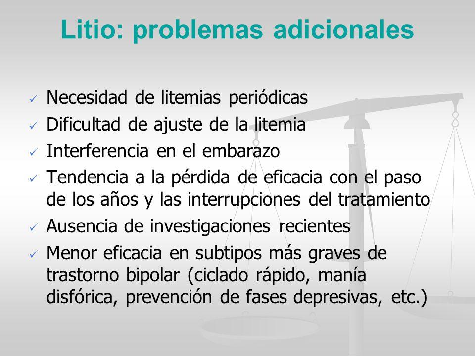 Litio: problemas adicionales Necesidad de litemias periódicas Dificultad de ajuste de la litemia Interferencia en el embarazo Tendencia a la pérdida d