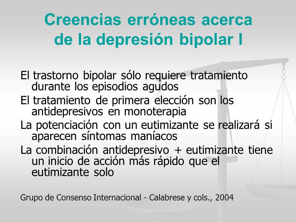 Creencias erróneas acerca de la depresión bipolar I El trastorno bipolar sólo requiere tratamiento durante los episodios agudos El tratamiento de prim