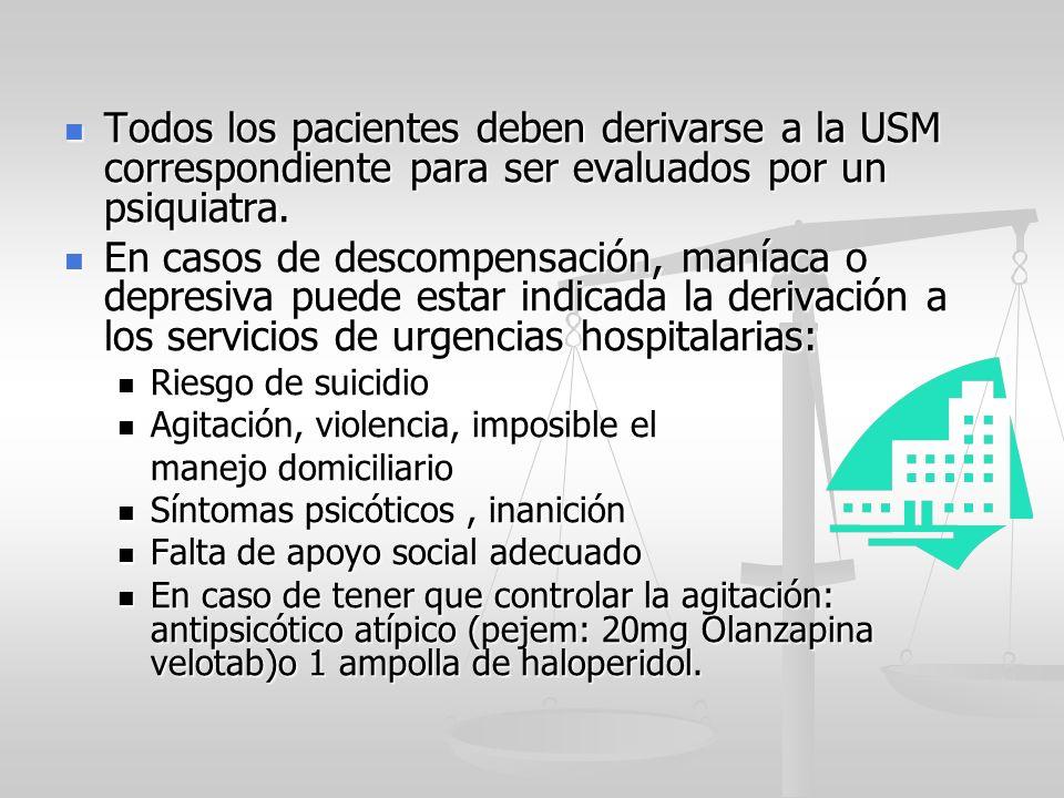Todos los pacientes deben derivarse a la USM correspondiente para ser evaluados por un psiquiatra. Todos los pacientes deben derivarse a la USM corres