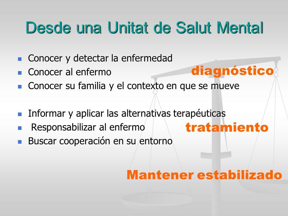 Desde una Unitat de Salut Mental Conocer y detectar la enfermedad Conocer y detectar la enfermedad Conocer al enfermo Conocer al enfermo Conocer su fa