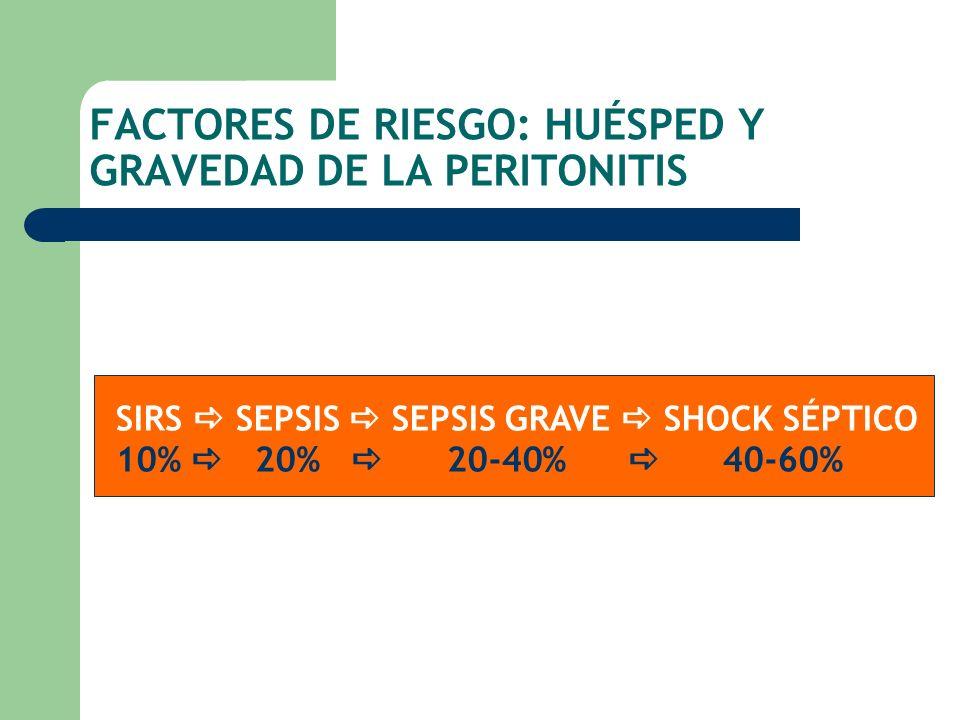 FACTORES DE RIESGO: HUÉSPED Y GRAVEDAD DE LA PERITONITIS SIRS SEPSIS SEPSIS GRAVE SHOCK SÉPTICO 10% 20% 20-40% 40-60%
