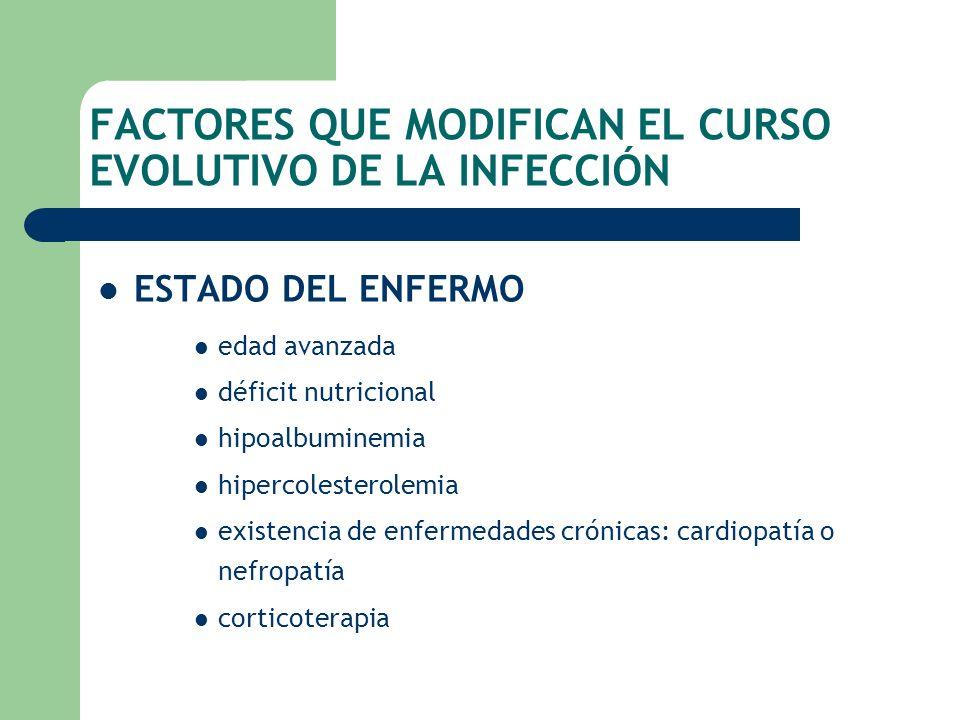 FACTORES QUE MODIFICAN EL CURSO EVOLUTIVO DE LA INFECCIÓN ESTADO DEL ENFERMO edad avanzada déficit nutricional hipoalbuminemia hipercolesterolemia exi
