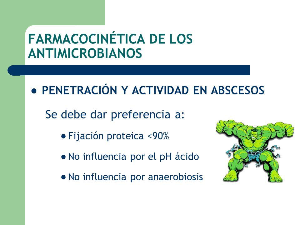 FARMACOCINÉTICA DE LOS ANTIMICROBIANOS PENETRACIÓN Y ACTIVIDAD EN ABSCESOS Se debe dar preferencia a: Fijación proteica <90% No influencia por el pH á