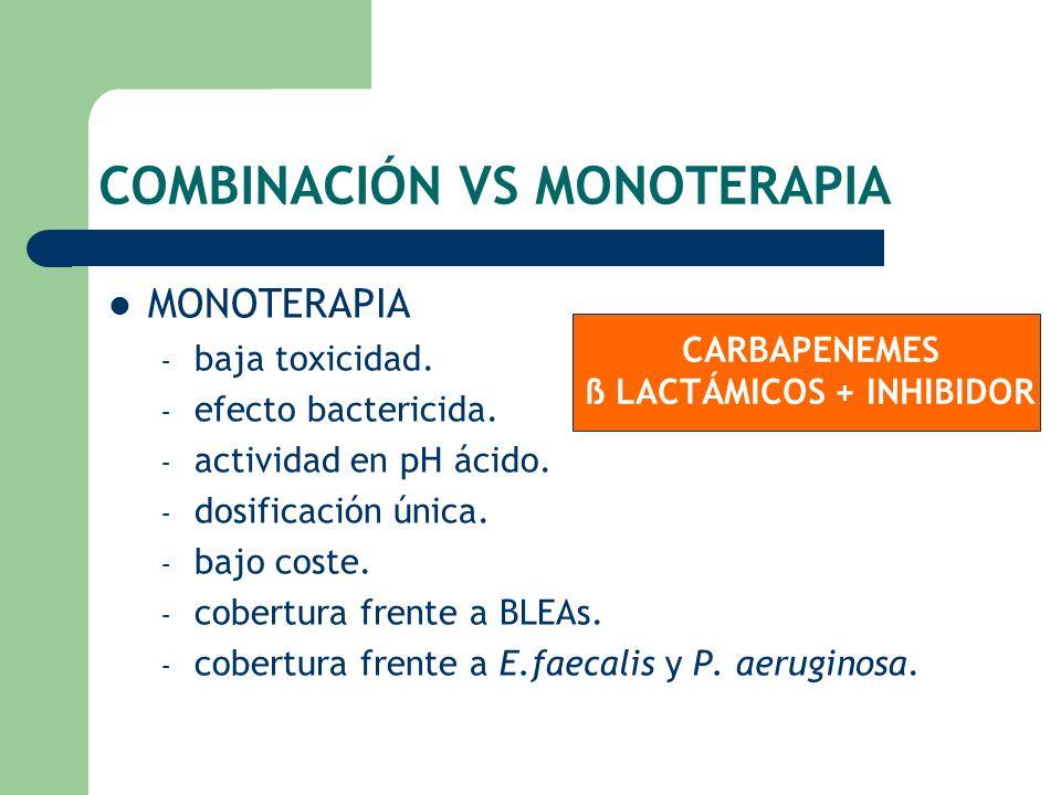 COMBINACIÓN VS MONOTERAPIA MONOTERAPIA – baja toxicidad. – efecto bactericida. – actividad en pH ácido. – dosificación única. – bajo coste. – cobertur