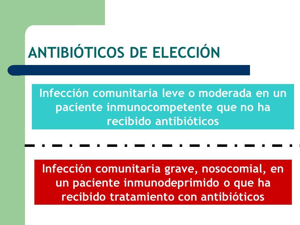 ANTIBIÓTICOS DE ELECCIÓN Infección comunitaria leve o moderada en un paciente inmunocompetente que no ha recibido antibióticos Infección comunitaria g