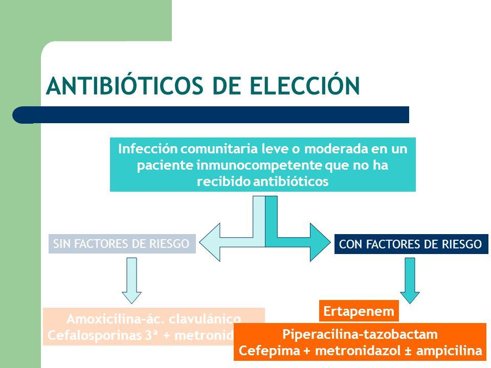 ANTIBIÓTICOS DE ELECCIÓN Infección comunitaria leve o moderada en un paciente inmunocompetente que no ha recibido antibióticos SIN FACTORES DE RIESGO