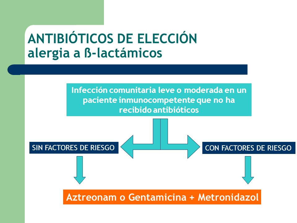ANTIBIÓTICOS DE ELECCIÓN alergia a ß-lactámicos Infección comunitaria leve o moderada en un paciente inmunocompetente que no ha recibido antibióticos