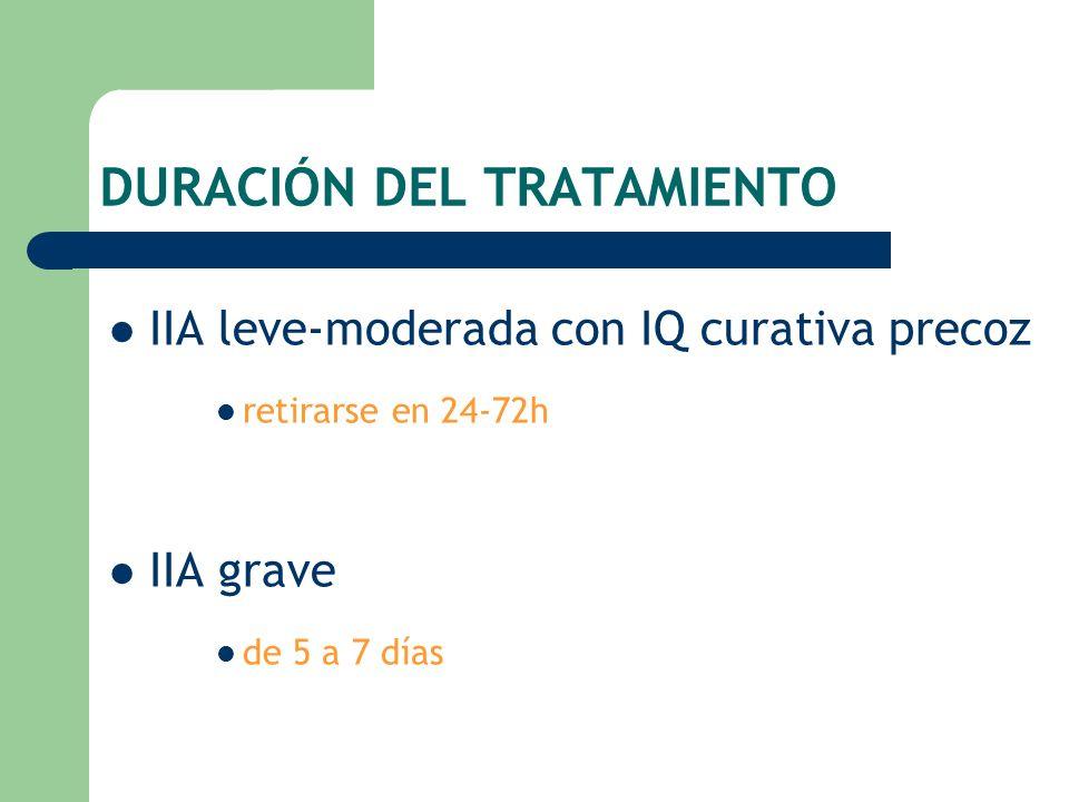 DURACIÓN DEL TRATAMIENTO IIA leve-moderada con IQ curativa precoz retirarse en 24-72h IIA grave de 5 a 7 días