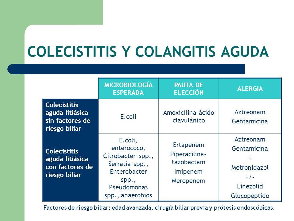 COLECISTITIS Y COLANGITIS AGUDA MICROBIOLOGÍA ESPERADA PAUTA DE ELECCIÓN ALERGIA Colecistitis aguda litiásica sin factores de riesgo biliar E.coli Amo