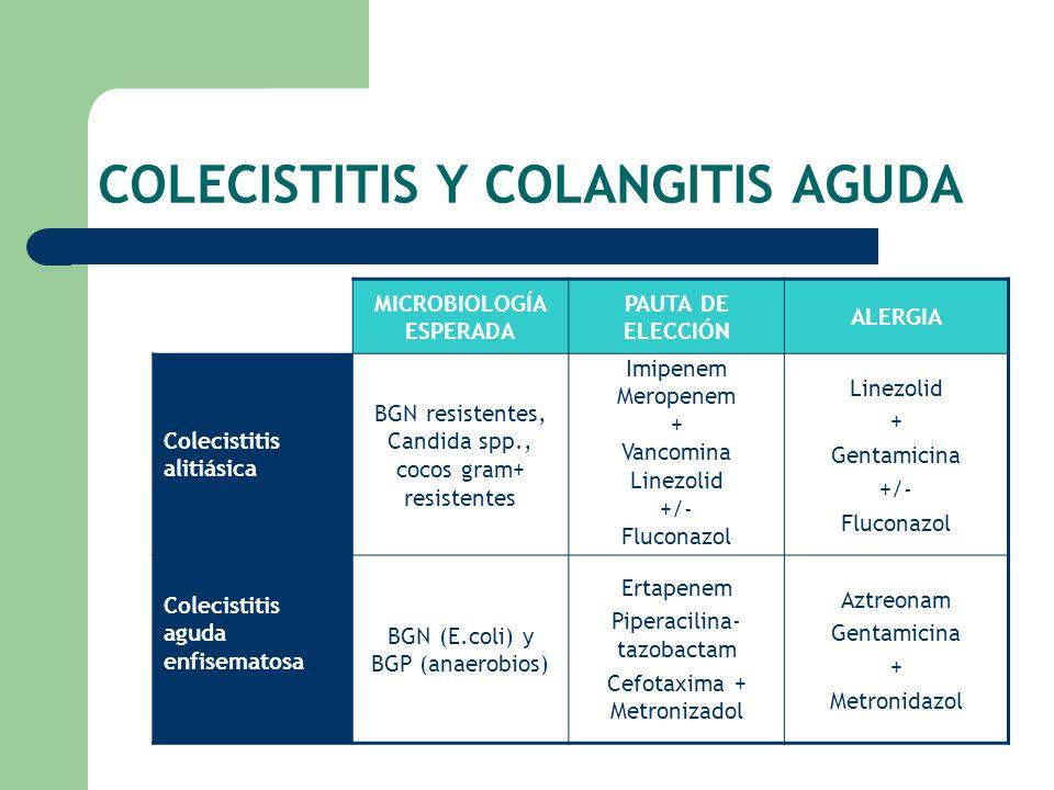 COLECISTITIS Y COLANGITIS AGUDA MICROBIOLOGÍA ESPERADA PAUTA DE ELECCIÓN ALERGIA Colecistitis alitiásica BGN resistentes, Candida spp., cocos gram+ re