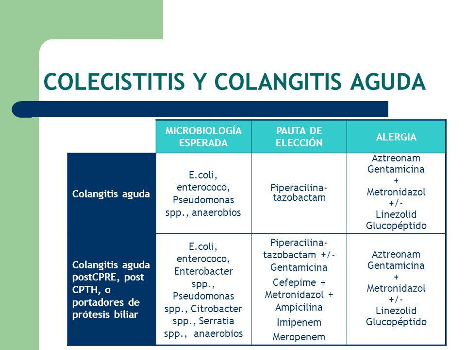 COLECISTITIS Y COLANGITIS AGUDA MICROBIOLOGÍA ESPERADA PAUTA DE ELECCIÓN ALERGIA Colangitis aguda E.coli, enterococo, Pseudomonas spp., anaerobios Pip