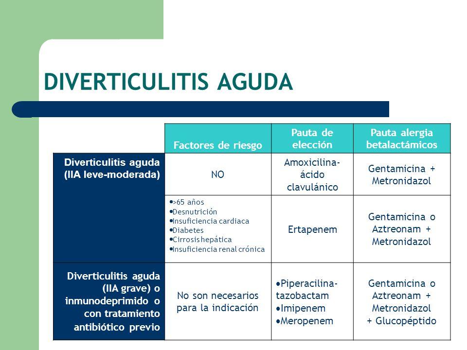 DIVERTICULITIS AGUDA Factores de riesgo Pauta de elección Pauta alergia betalactámicos Diverticulitis aguda (IIA leve-moderada) NO Amoxicilina- ácido