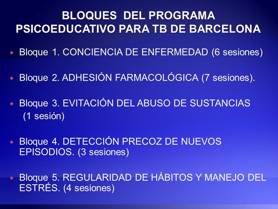 Bloque 1. CONCIENCIA DE ENFERMEDAD (6 sesiones) Bloque 2. ADHESIÓN FARMACOLÓGICA (7 sesiones). Bloque 3. EVITACIÓN DEL ABUSO DE SUSTANCIAS (1 sesión)