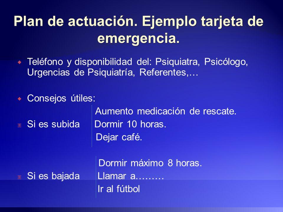 Teléfono y disponibilidad del: Psiquiatra, Psicólogo, Urgencias de Psiquiatría, Referentes,… Consejos útiles: Aumento medicación de rescate. Si es sub