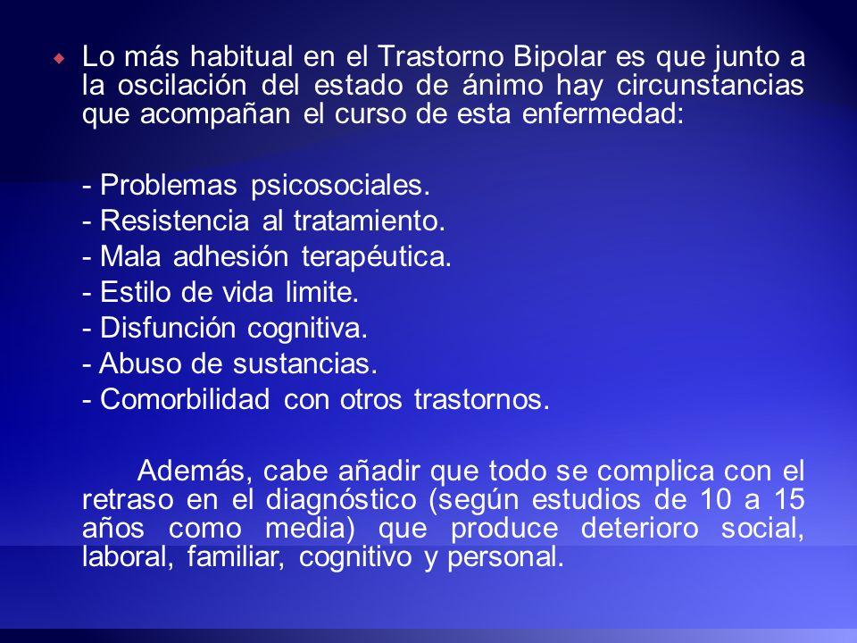 Por ejemplo: Estado normalDepresiónManía - 6-8 horas de sueño, sin siestas.