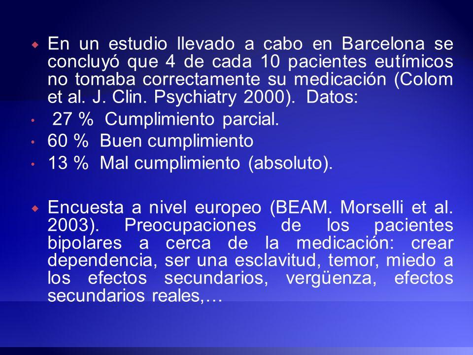 En un estudio llevado a cabo en Barcelona se concluyó que 4 de cada 10 pacientes eutímicos no tomaba correctamente su medicación (Colom et al. J. Clin