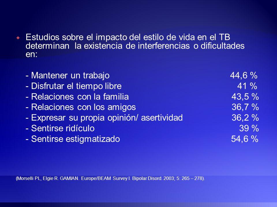 Estudios sobre el impacto del estilo de vida en el TB determinan la existencia de interferencias o dificultades en: - Mantener un trabajo 44,6 % - Dis