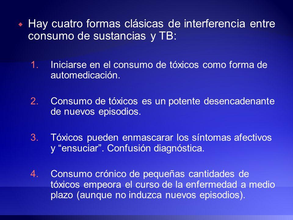 Hay cuatro formas clásicas de interferencia entre consumo de sustancias y TB: 1.Iniciarse en el consumo de tóxicos como forma de automedicación. 2.Con