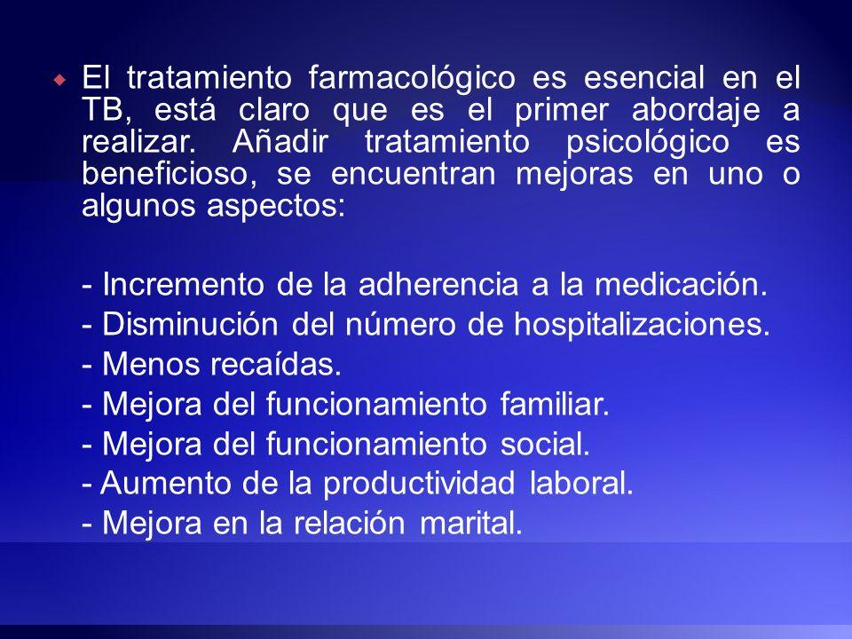 La psicoeducación en grupo posee varias ventajas prácticas: Gran eficacia (Colom y cols., 2003) Perfecta integración en el modelo médico de la enfermedad bipolar.