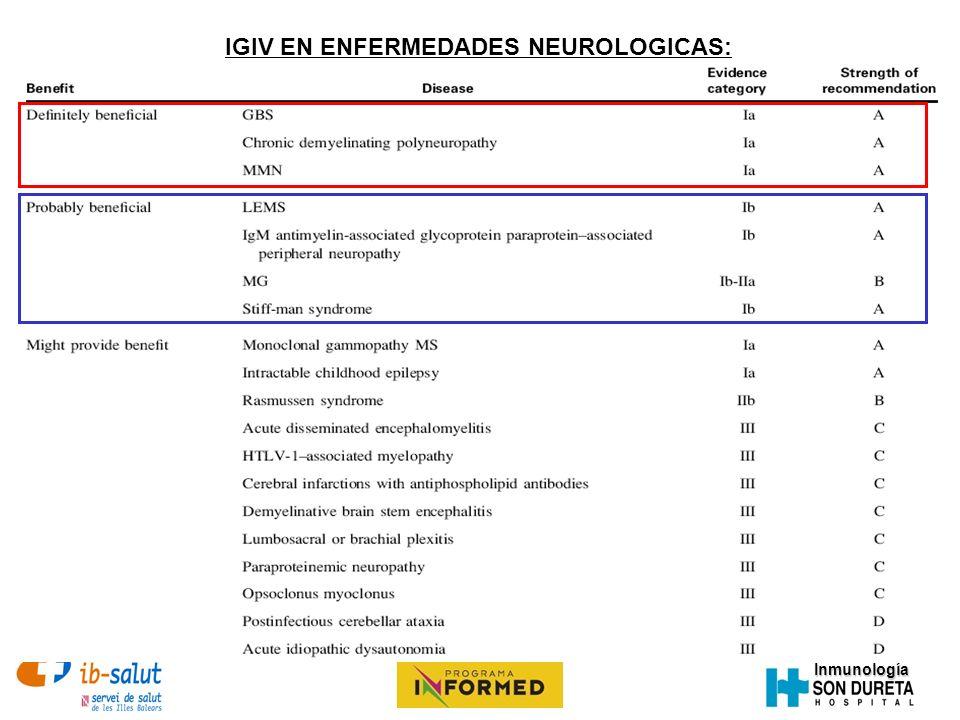 Inmunología IGIV EN ENFERMEDADES NEUROLOGICAS: