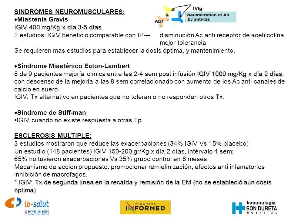 Inmunología SINDROMES NEUROMUSCULARES: Miastenia Gravis IGIV 400 mg/Kg x día 3-5 días 2 estudios: IGIV beneficio comparable con IP---disminución Ac an