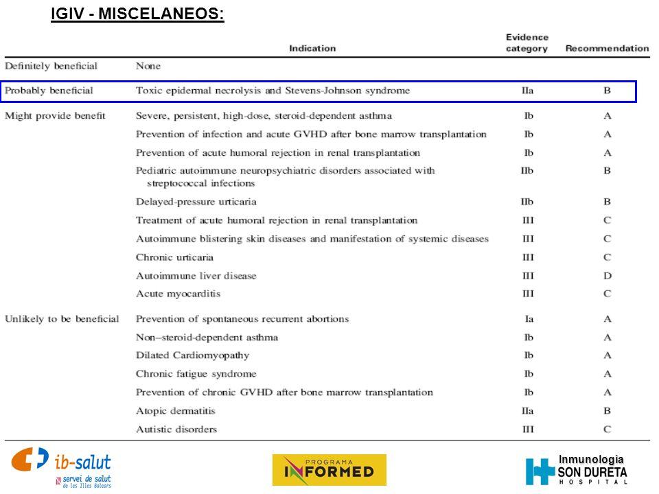 Inmunología IGIV - MISCELANEOS: