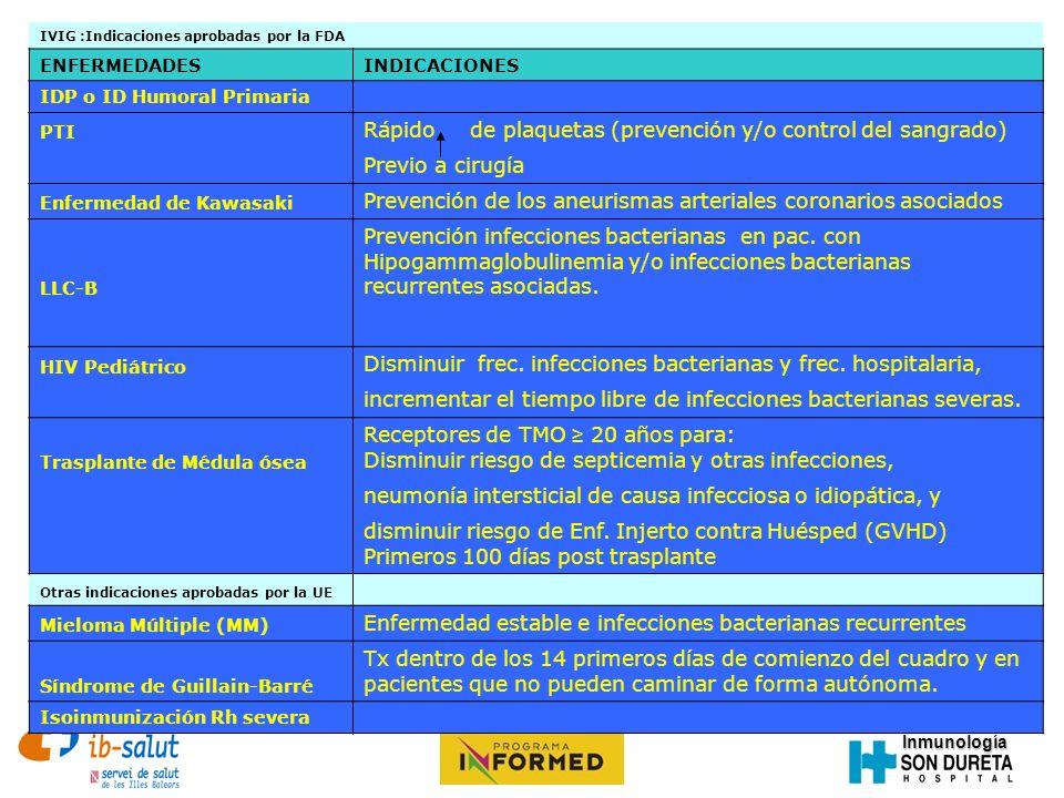 Inmunología IVIG :Indicaciones aprobadas por la FDA ENFERMEDADESINDICACIONES IDP o ID Humoral Primaria PTI Rápido de plaquetas (prevención y/o control