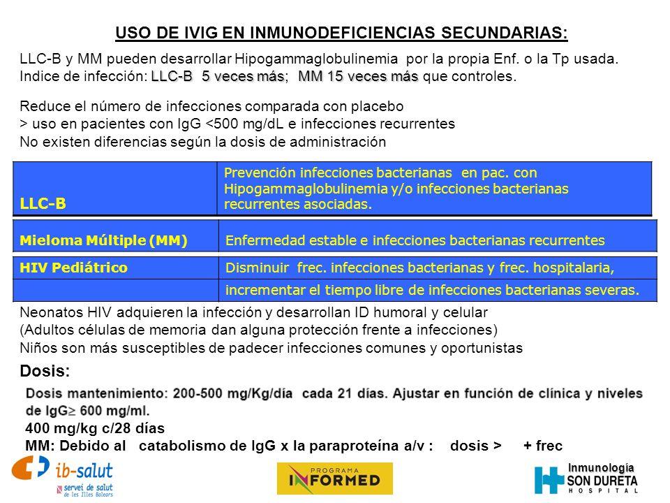 Inmunología USO DE IVIG EN INMUNODEFICIENCIAS SECUNDARIAS: HIV PediátricoDisminuir frec. infecciones bacterianas y frec. hospitalaria, incrementar el