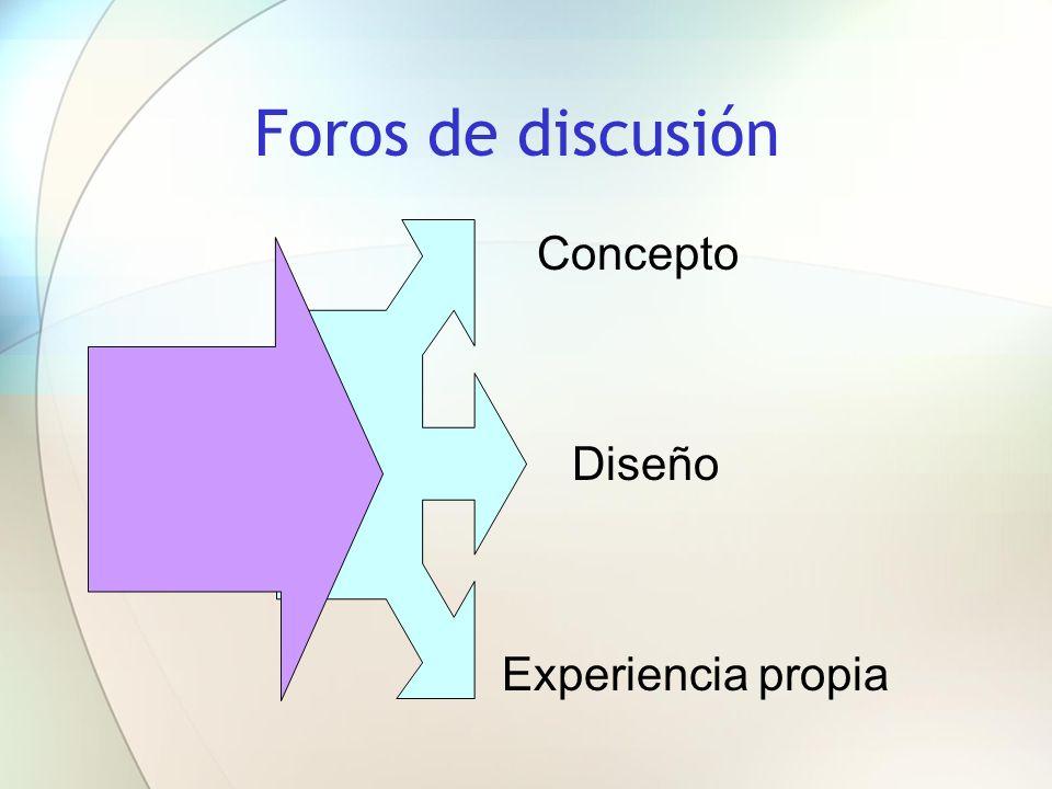 Foros de discusión Concepto Diseño Experiencia propia