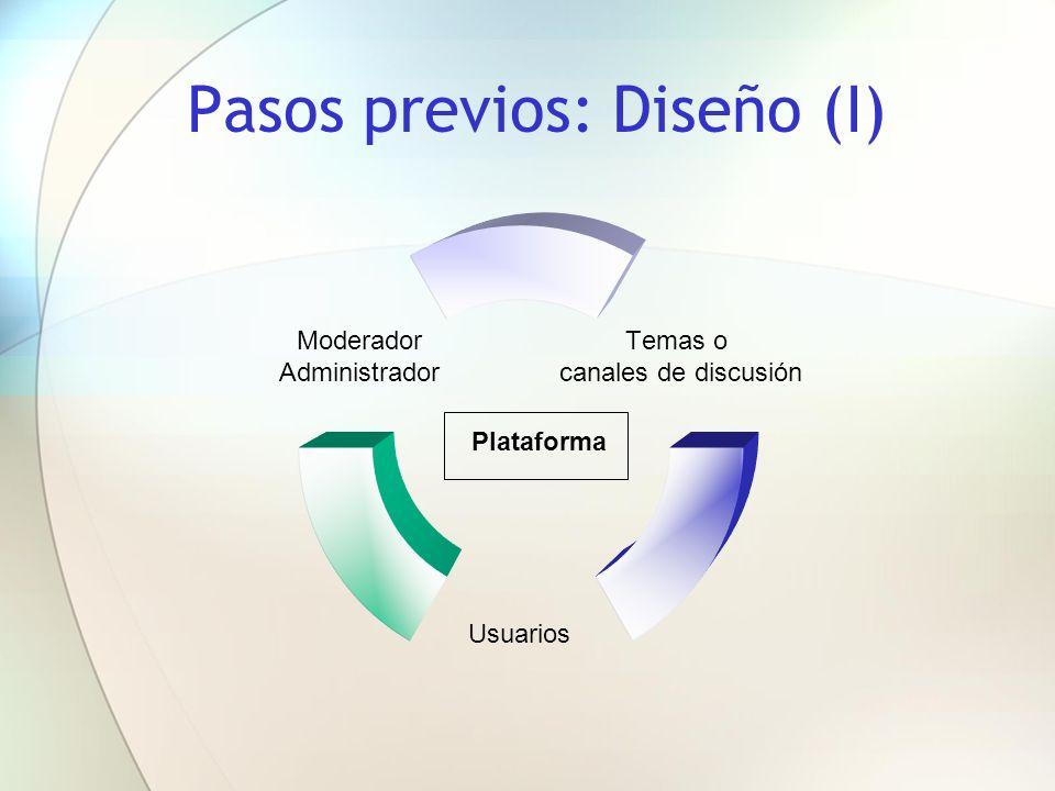 Pasos previos: Diseño (II) Moderador/Administrador: Genera los canales de discusión, modifica o elimina los no deseados.