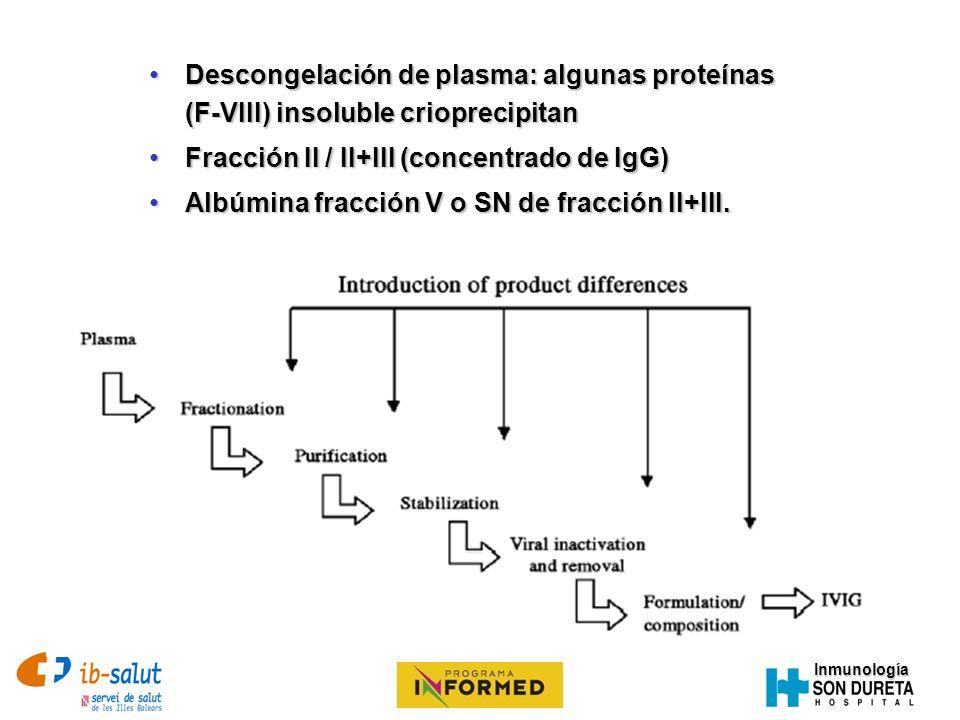 Inmunología Precipitación en etanol frío (IGIM) Precipitación en etanol frío (IGIM) Cromatografía de intercambio iónico columnas de dietilaminoetil (DEAE) celulosa (1959- IVIG) Cromatografía de intercambio iónico columnas de dietilaminoetil (DEAE) celulosa (1959- IVIG) DEAE Sephadex® (1971) DEAE Sephadex® (1971) Resinas de intercambio iónico: geles de agarosa (DEAE-Sepharosa y DEAE-Biogel)(1985) Resinas de intercambio iónico: geles de agarosa (DEAE-Sepharosa y DEAE-Biogel)(1985) Otros procesos de mananufacturación: presión, sales, ajustes de pH, estabilizadores (azúcares), cromatografía de intercambio iónico, calor, disolventes y detergentes, nanofiltración Otros procesos de mananufacturación: presión, sales, ajustes de pH, estabilizadores (azúcares), cromatografía de intercambio iónico, calor, disolventes y detergentes, nanofiltración