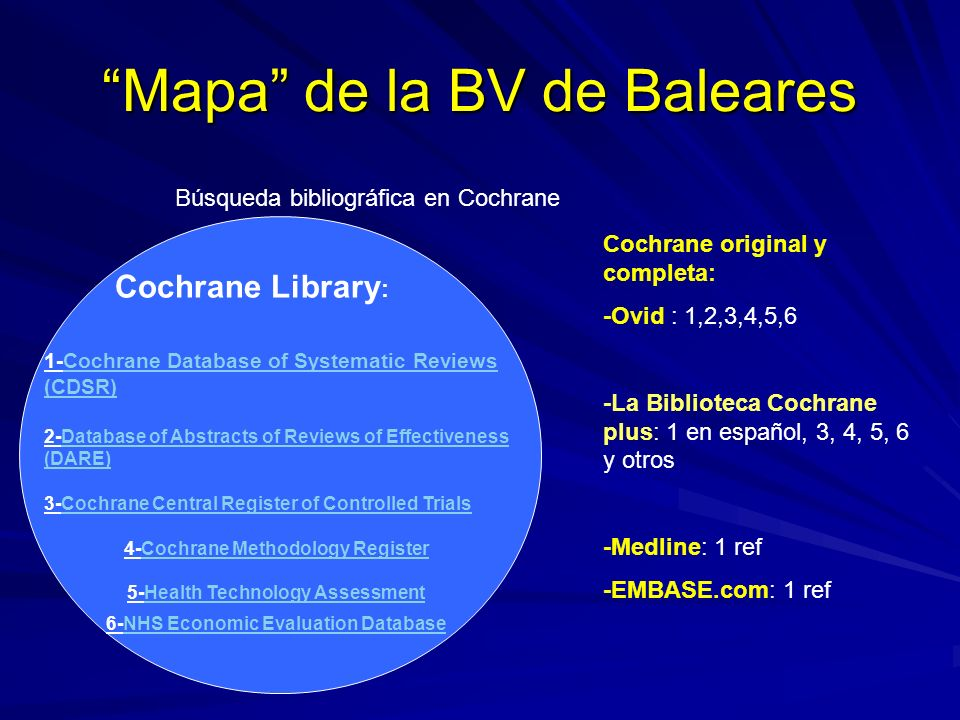 Mapa de la BV de Baleares Búsqueda bibliográfica en Cochrane Cochrane Library : 1-Cochrane Database of Systematic ReviewsCochrane Database of Systemat