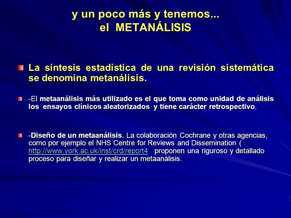 y un poco más y tenemos... el METANÁLISIS La síntesis estadística de una revisión sistemática se denomina metanálisis. -El metaanálisis más utilizado