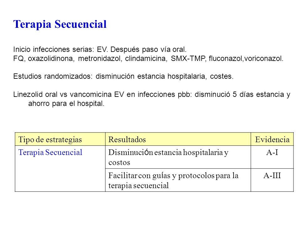 Terapia Secuencial Inicio infecciones serias: EV. Después paso vía oral. FQ, oxazolidinona, metronidazol, clindamicina, SMX-TMP, fluconazol,voriconazo