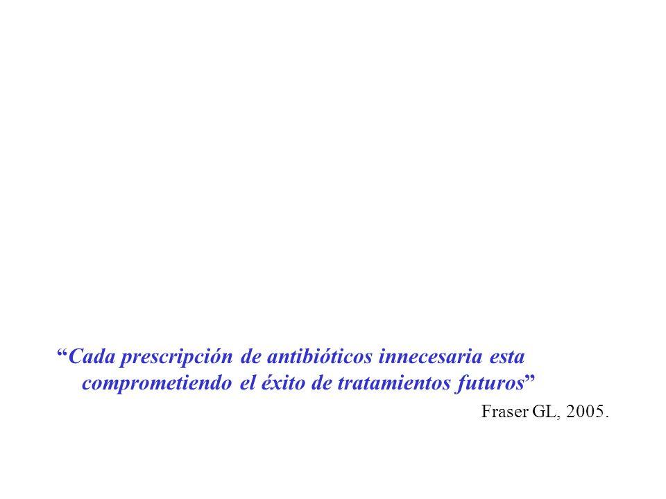 Cada prescripción de antibióticos innecesaria esta comprometiendo el éxito de tratamientos futuros Fraser GL, 2005.