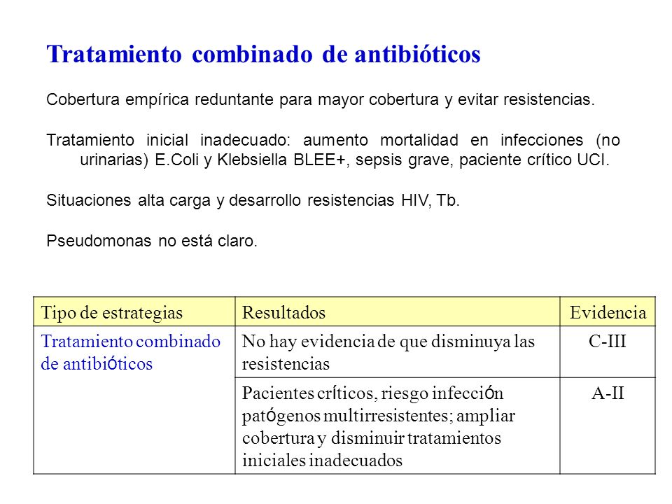 Tratamiento combinado de antibióticos Cobertura empírica reduntante para mayor cobertura y evitar resistencias. Tratamiento inicial inadecuado: aument