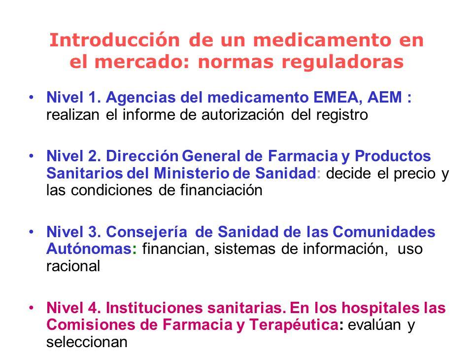 Soporte a la prescripción 2- INTERCAMBIO TERAPEUTICO