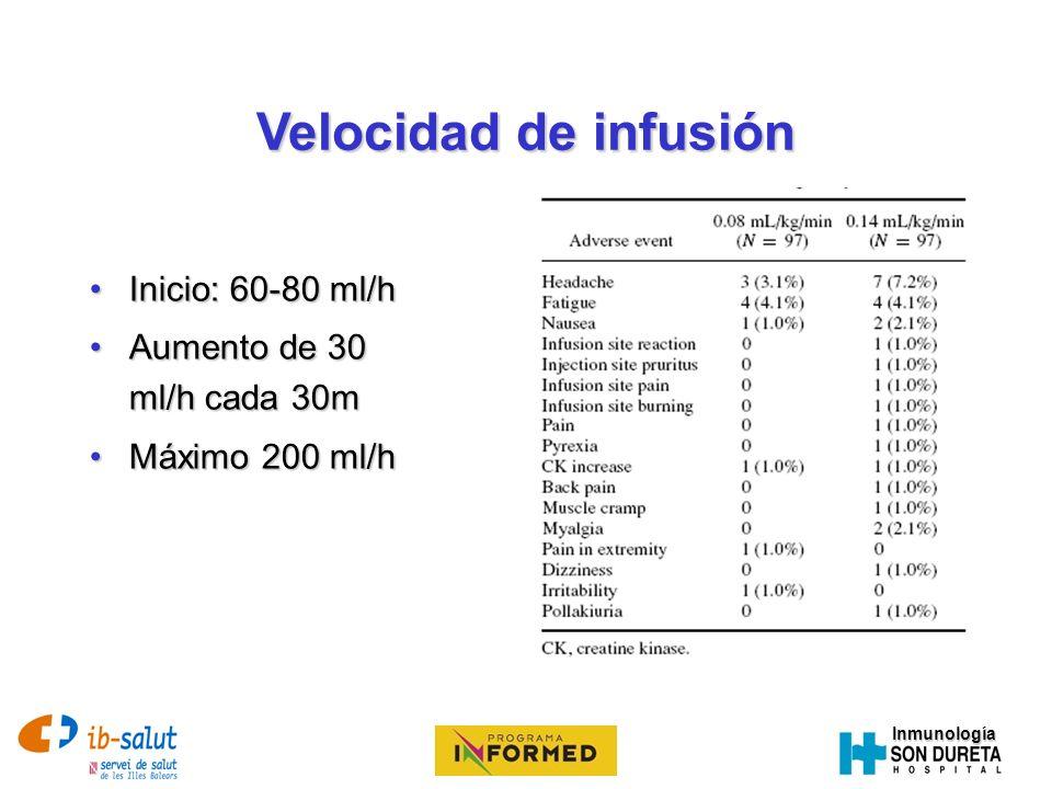 Inmunología Gammaglobulina 10%
