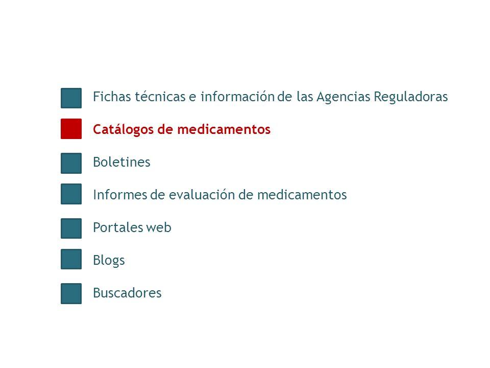 Fichas técnicas e información de las Agencias Reguladoras Catálogos de medicamentos Boletines Informes de evaluación de medicamentos Portales web Blogs Buscadores