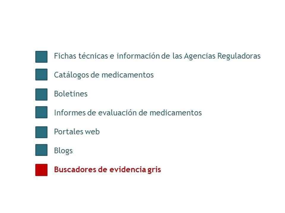 Fichas técnicas e información de las Agencias Reguladoras Catálogos de medicamentos Boletines Informes de evaluación de medicamentos Portales web Blogs Buscadores de evidencia gris